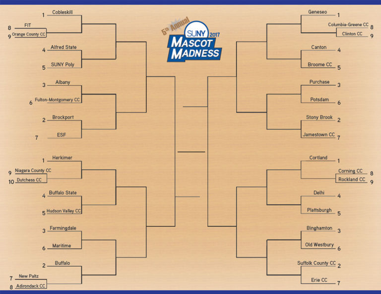 MM-2017-bracket-full-768x593